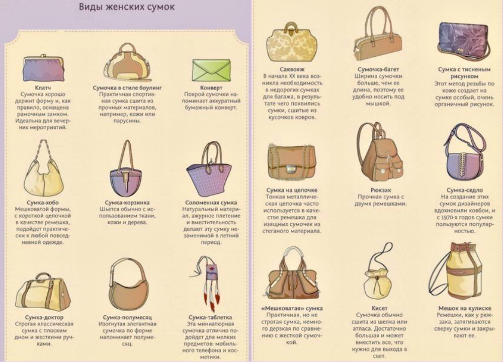 fc08385b94f0 Разнообразие женских сумочек.